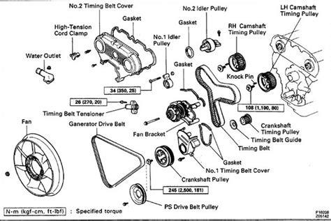 Cat Pu Toyota Avanza 2004 2011 Type E Sai G Kemasan 250 Gr 1994 toyota 4runner v6 3vze timing belt replacment paso