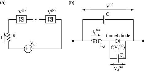 tunnel diode physics tunnel diode formula 28 images schottky diode semiconductors electrical properties of