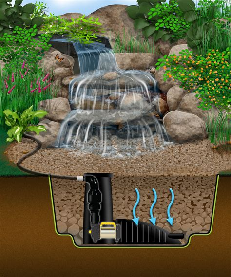 small natural waterfalls  pondless