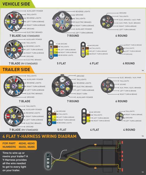 diagram trailer light wiring diagram 4 wire trailer