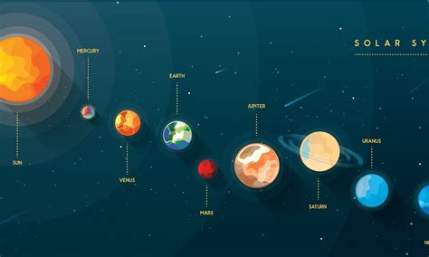 live wallpaper for pc solar system famous solar system live wallpaper