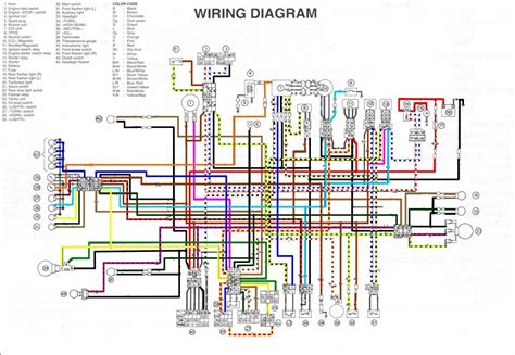 banshee wiring diagram 2006 banshee wiring diagram 2006 banshee 350 wire diagram