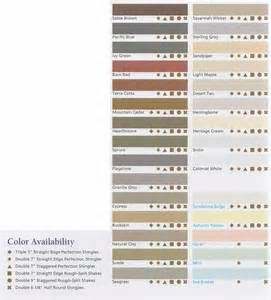 certainteed siding colors certainteed cedar impressions siding colors images