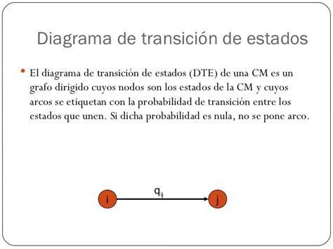 diagrama de transicion cadenas de markov cadena de markov