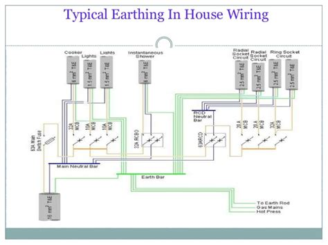 typical house wiring diagram efcaviation