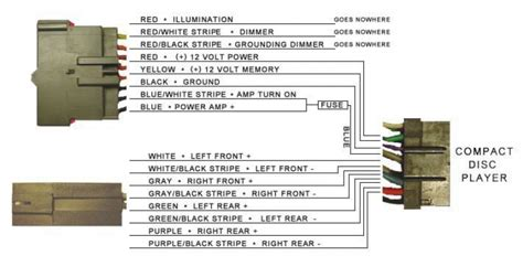 1998 ford expedition radio wiring diagram 1998 ford expedition stereo wiring diagram wiring