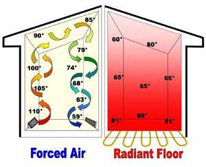 radiant heat system diagram comfort radiant heating