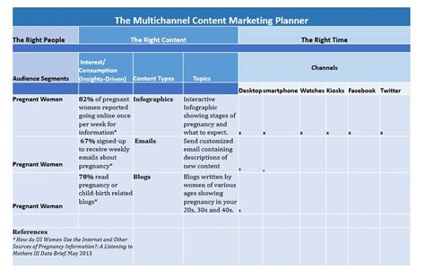 seo roadmap template data driven content strategy meets content marketing