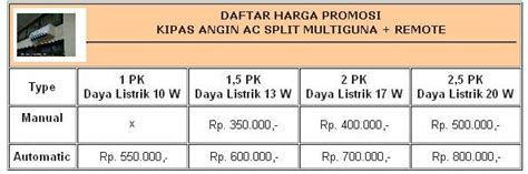 Kipas Angin Ac Mayaka mechanical harga fan split kipas angin seperti ac