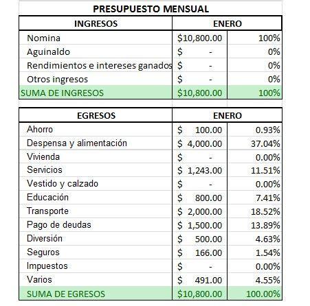 base de prestaciones y contribuciones mensuales 2016 ejemplo presupuesto mensual jpg 451 215 446 pixeles agenda