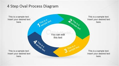 4 step segmented circular diagrams for powerpoint slidemodel oval circular process diagram for powerpoint slidemodel