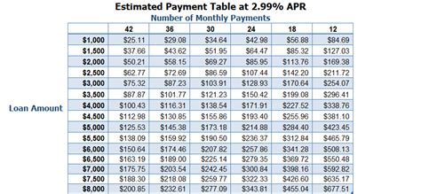 mortgage payment table monthly mortgage payment table newhairstylesformen2014