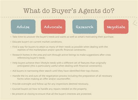 time home buyers what to