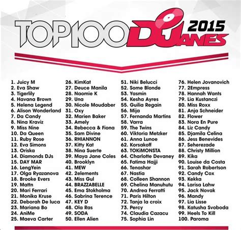 top 100 best dj official top 100 djanes according to djane mag we you