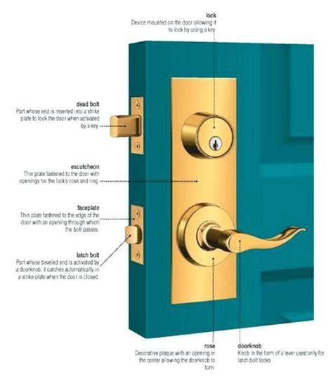 anatomy of door knob lock anatomy of a door knob anatomy door knob itechshare info