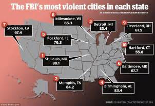 what city has the most murders in 2016 st louis city tops fbi s list of most dangerous urban