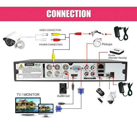 4ch hdmi d1 cctv dvr home surveillance security hd