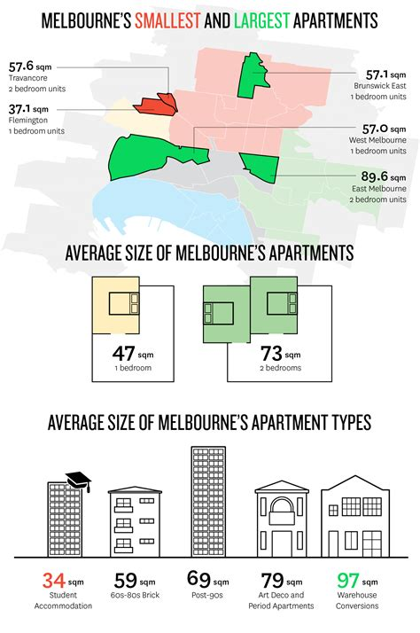 average square footage of a 1 bedroom apartment 28 average square footage of a 1 bedroom apartment what