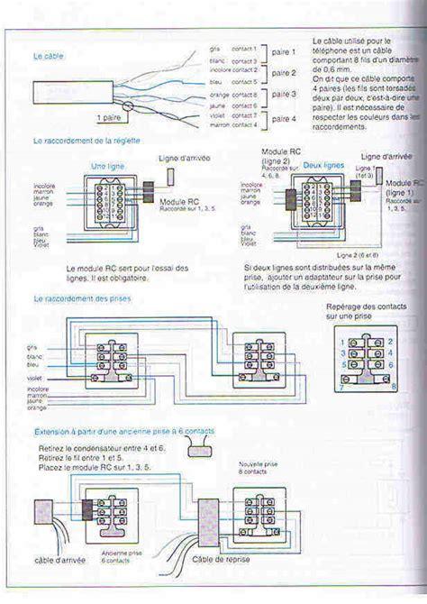 comment installer plusieurs prises de t 233 l forum electricit 233 syst 232 me d
