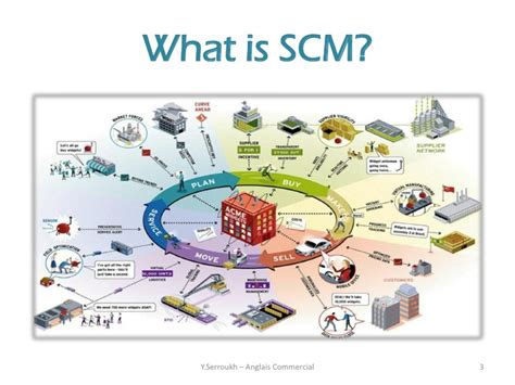 meaning of cadenas supply chain meaning of supply chain