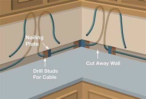 How To Install Backsplash Tile In Kitchen installing under cabinet lighting at the home depot