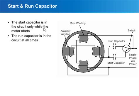 electric motor run capacitor function capacitors