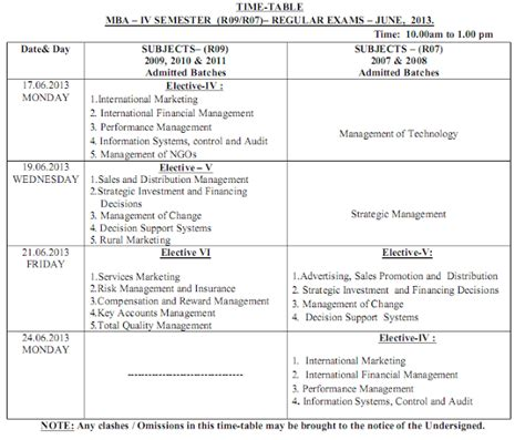 Jntuh Mba 4th Sem Results 2016 by Jntu Hyd Mba Regular Supple R09 R07 Time Table June 2013