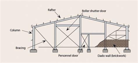 Gable Frame Design Exle | concept design steelconstruction info