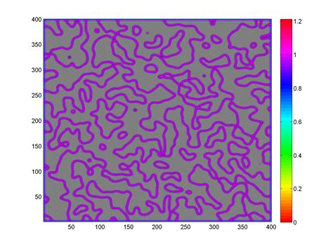 pattern generator in matlab xin she yang matlab central