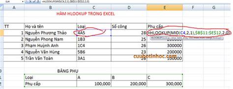 vlookup tutorial mrexcel from beginning excel hlookup to 28 images mrexcel s