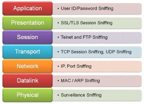 attacking network protocols a hacker s guide to capture analysis and exploitation books network security sniffing fixation pune mumbai