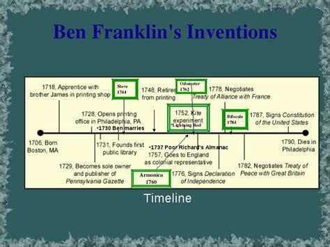 benjamin franklin biography and contributions quot benjamin franklin quot презентація з англійської мови