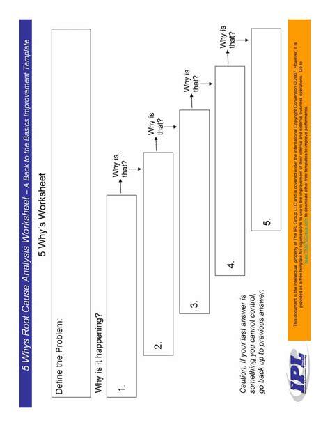 root cause analysis template tristarhomecareinc