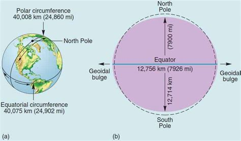 diagram of the equator earth diagram equator image collections how to guide and