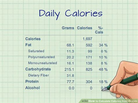 1 protein calories how to calculate calories from protein 9 steps with