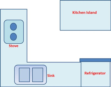 island shaped kitchen layout kitchen layout