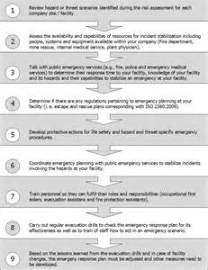 Emergency Response Plans Templates by Emergency Response Plans Templates Hco Emergency