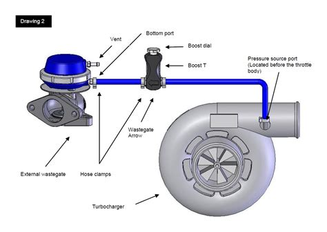 turbo wastegate hook up diagram wiring diagrams wiring