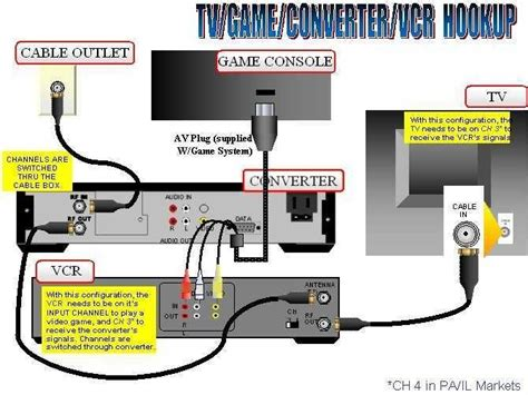 cable box wiring diagram wiring diagram and schematic
