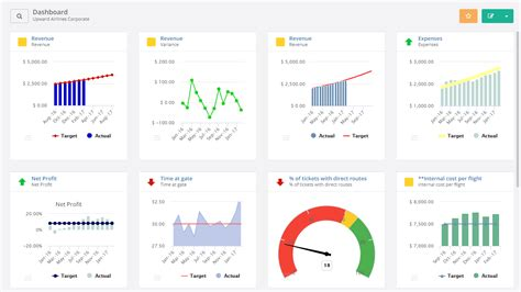 What Is A Kpi Report How Do I Create One Kpi Report Template