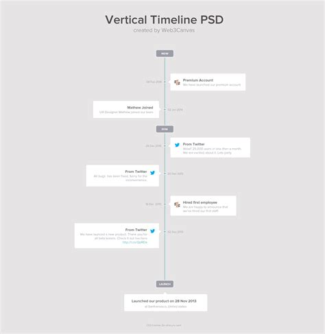 vertical timeline template vertical timeline psd template free web3canvas