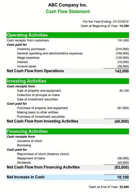 66 Best Cash Flow Statement Images On Pinterest Cash Flow Statement Accounting And Financial Accounting Flow Statement Template