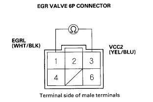 what is the minimum resistance of a 100 ohm resistor with 10 tolerance what is the resistance spec for the egr solenoid for a 2000 accord ex coupe 3 0l