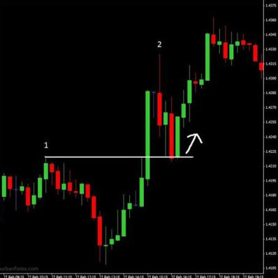20 Forex Trading Strategies Collection pip strategy forex strategy resources