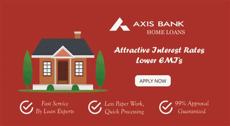 Axis Bank Housing Loans 28 Images Axis Home Loan Interest Rate Home Loan Serv