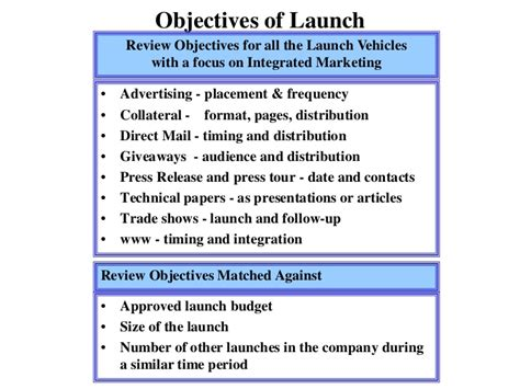 Product Launch Ppt For Mba by Product Launch Presentation By Johnson