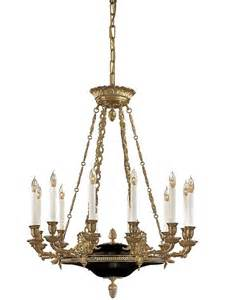 Reproduction Chandeliers Antique Reproduction Lighting Empire 12 Light