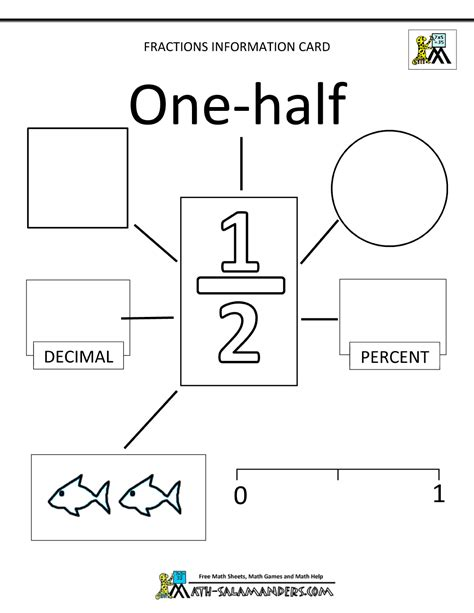 Easy Fraction Worksheets by Unit Fractions Information Cards