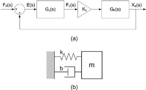 plc wiring diagram cylinder plc hardware wiring diagram