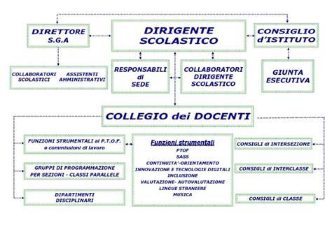 d italia organigramma istituto comprensivo statale di mortara pavia italia